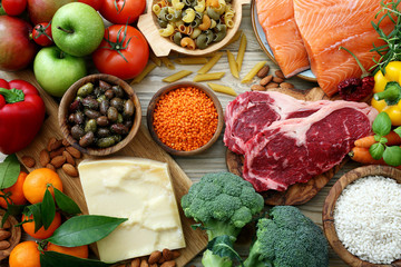 What Is a Mediterranean Diet Plan and How Does It Help Arthritis Pain
