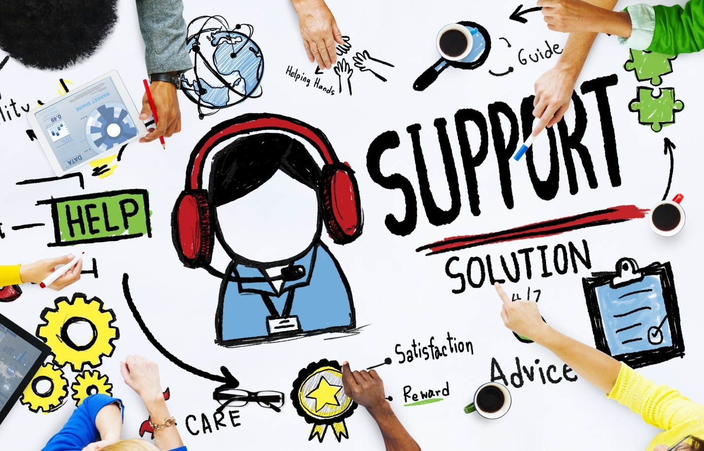 How to Choose the Best Channels for Your Customer Support Strategy |  Martech Zone